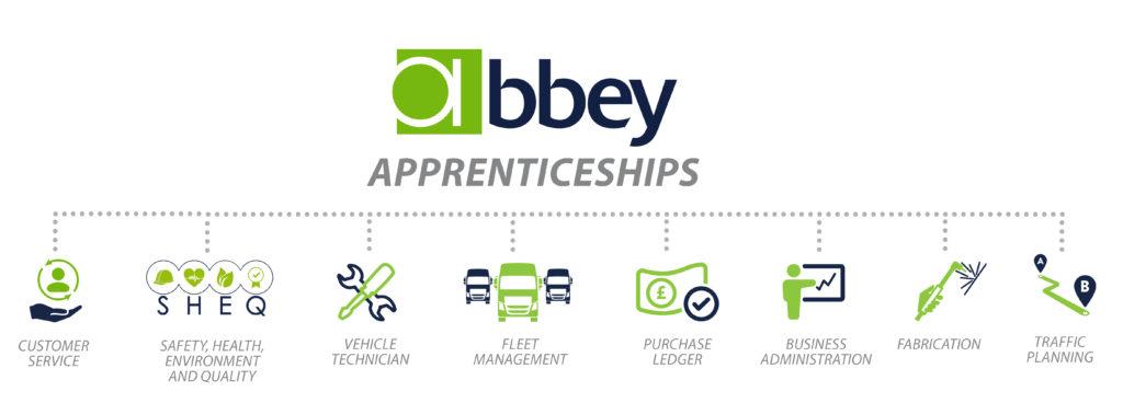 logistics Apprenticeship